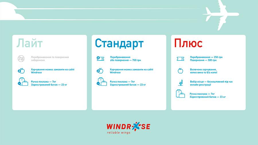 Авиакомпания Windrose Тарифы